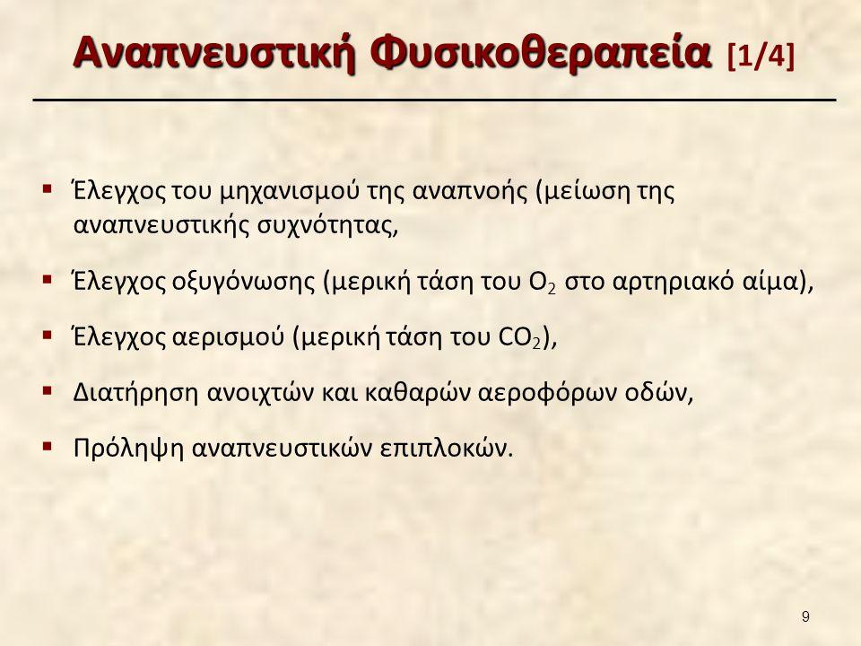 Αναπνευστική Φυσικοθεραπεία [2/4]